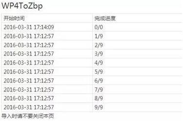 wp转zblogphp数据导入截图